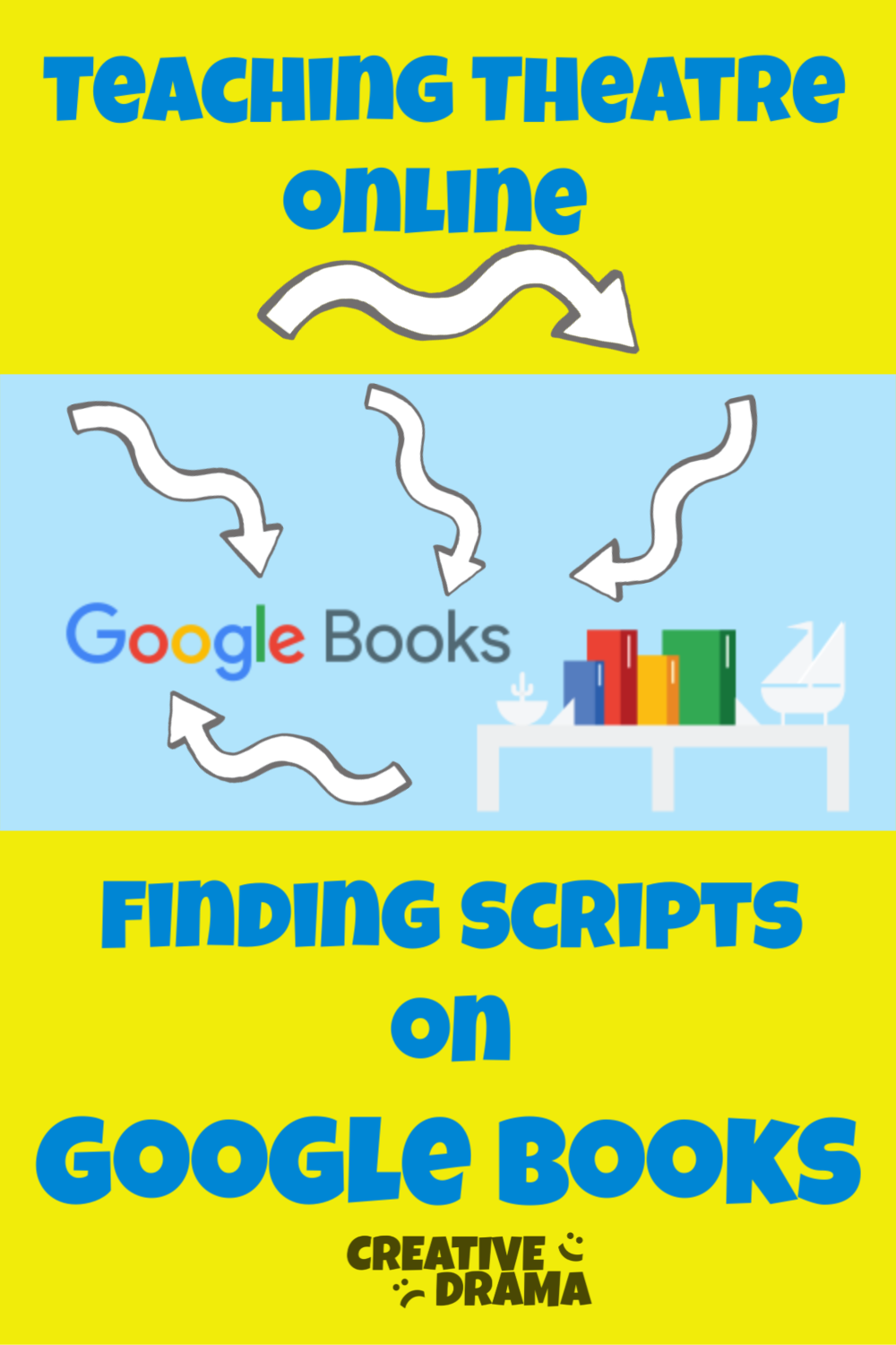 "Text: ""Teaching Theatre Online Finding Scripts on Google Books"" with books on a table, Google Books logo, and five arrows"