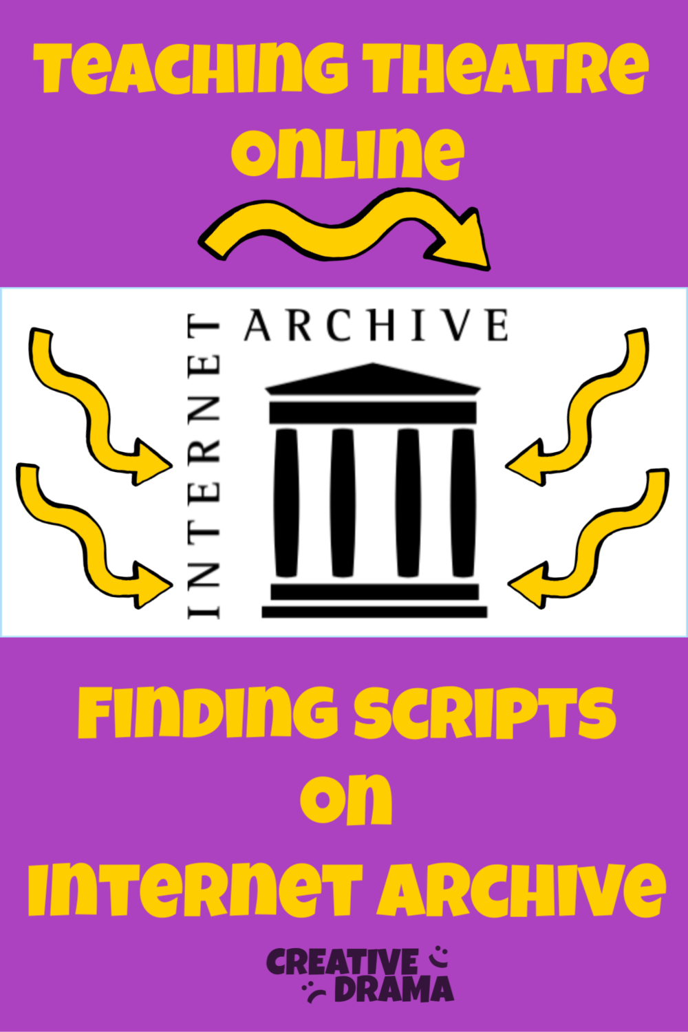 "Text: ""Teaching Theatre Online Finding Scripts on Internet Archive"" with the Internet Archive logo and five arrows"